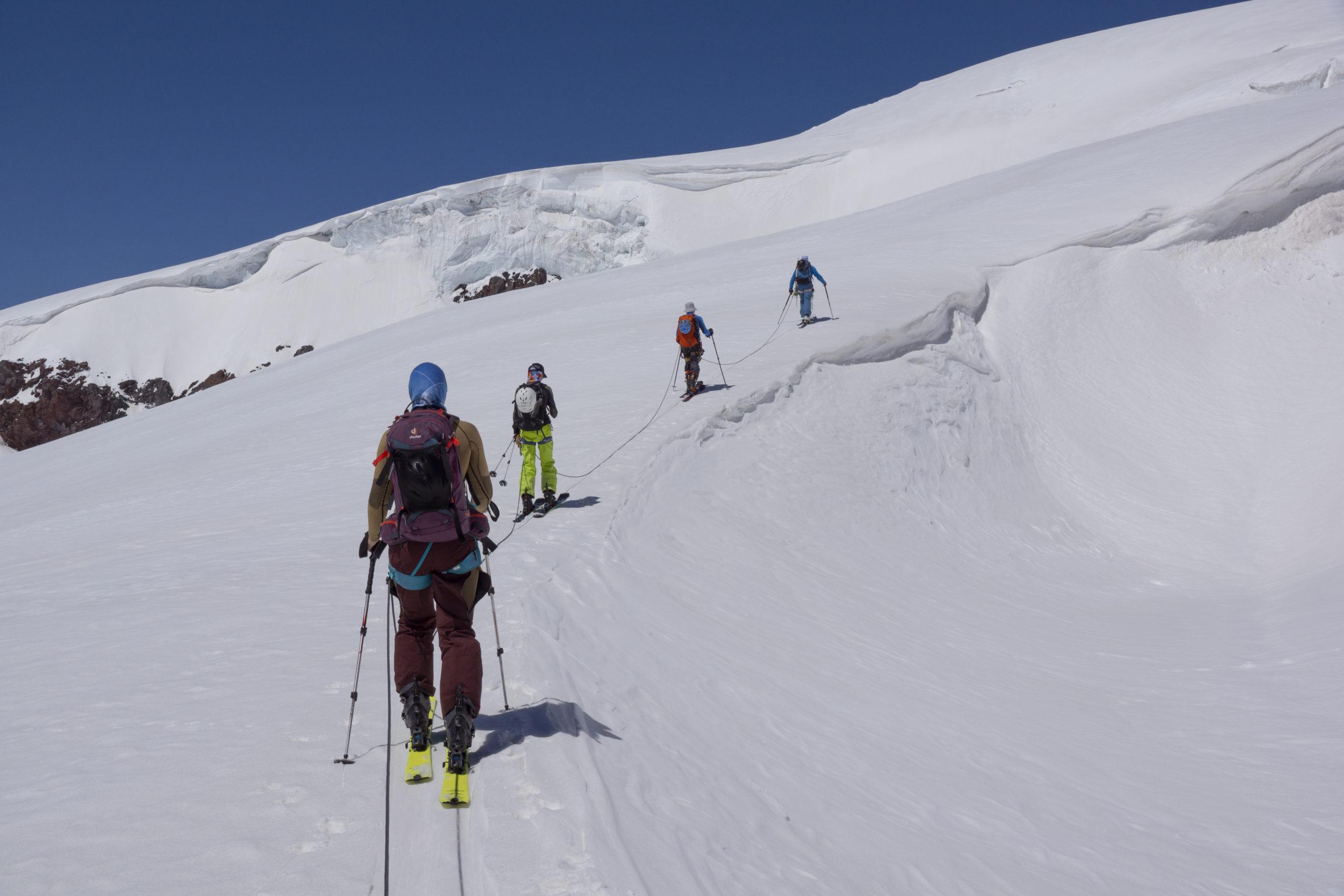 путешествия по ледникам